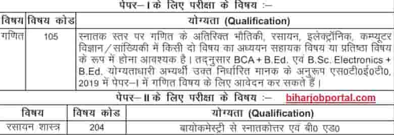Bihar STET New Subject Inclulded 2019