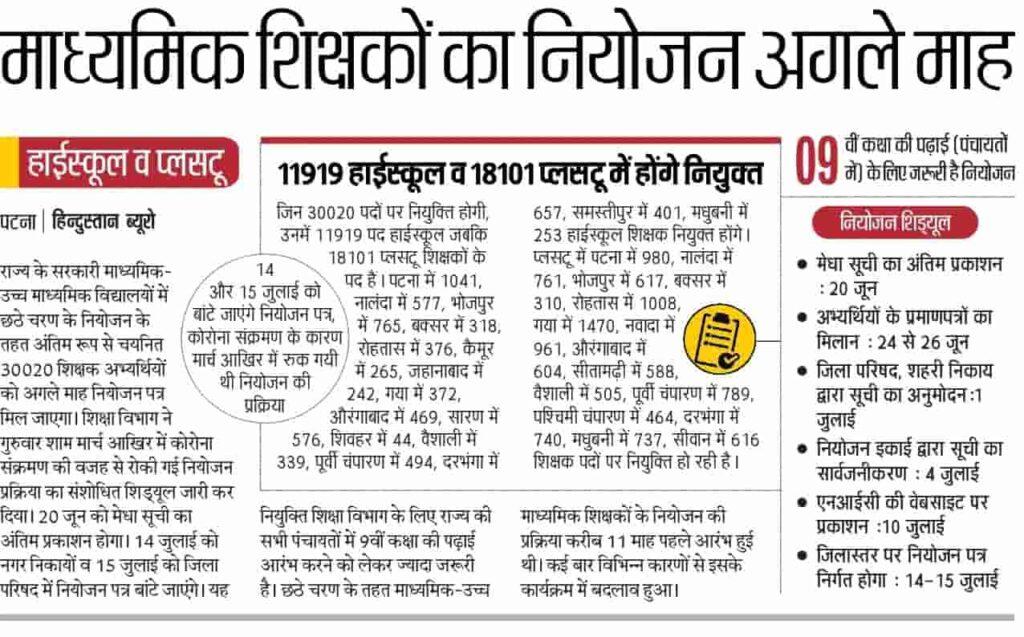Bihar Teacher Niyojan Merti List 2020
