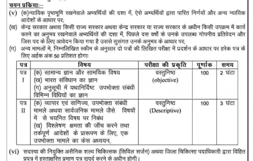 Bihar Upbhokta Sanrakshan Vibhag Bharti Selection Procedure